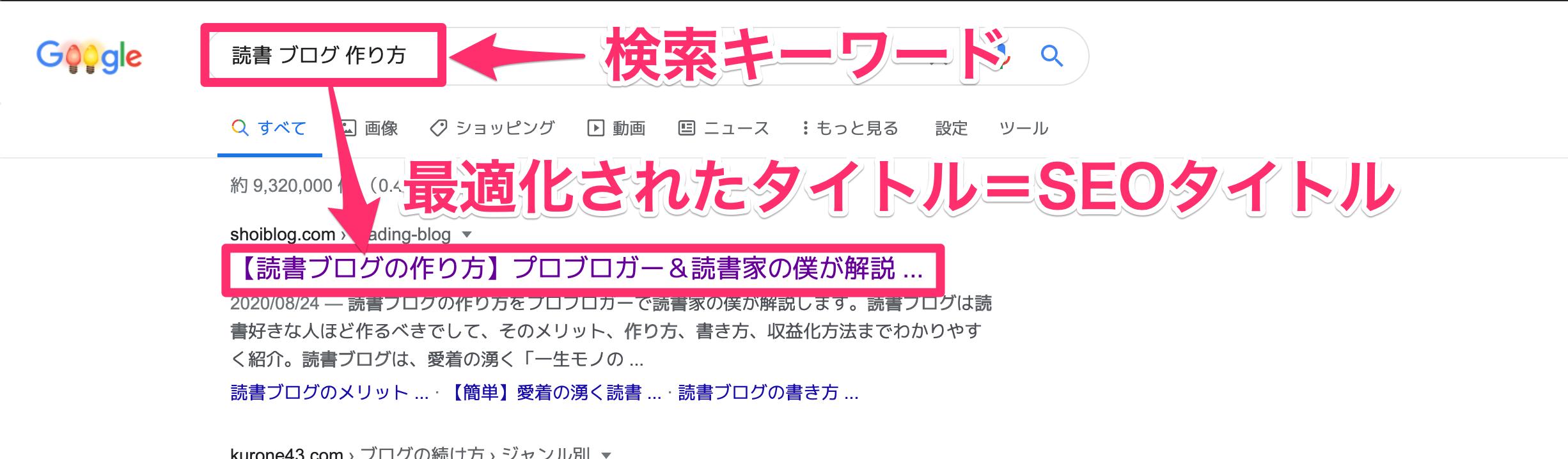seo タイトル 文字数 とは wordpress ブログ コツ